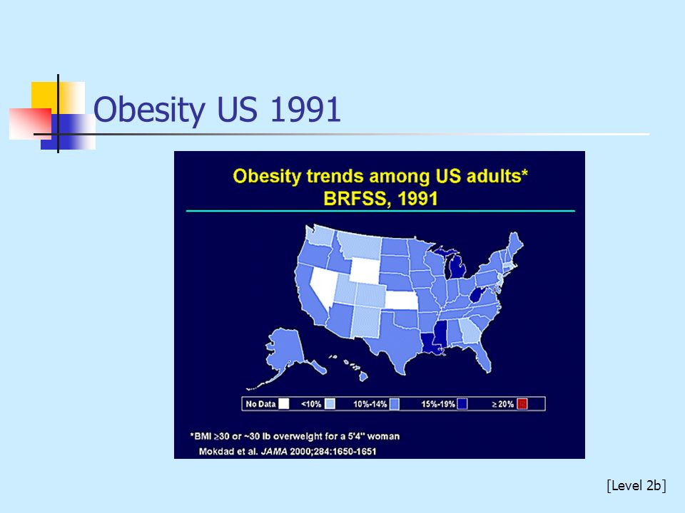 Obesity US 1991 Data from the behavior risk factor surveillance survey. Telephone survey people >18 who were non-institutionalized.