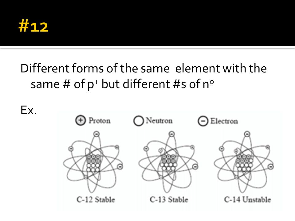 #12 Different forms of the same element with the same # of p+ but different #s of no Ex.
