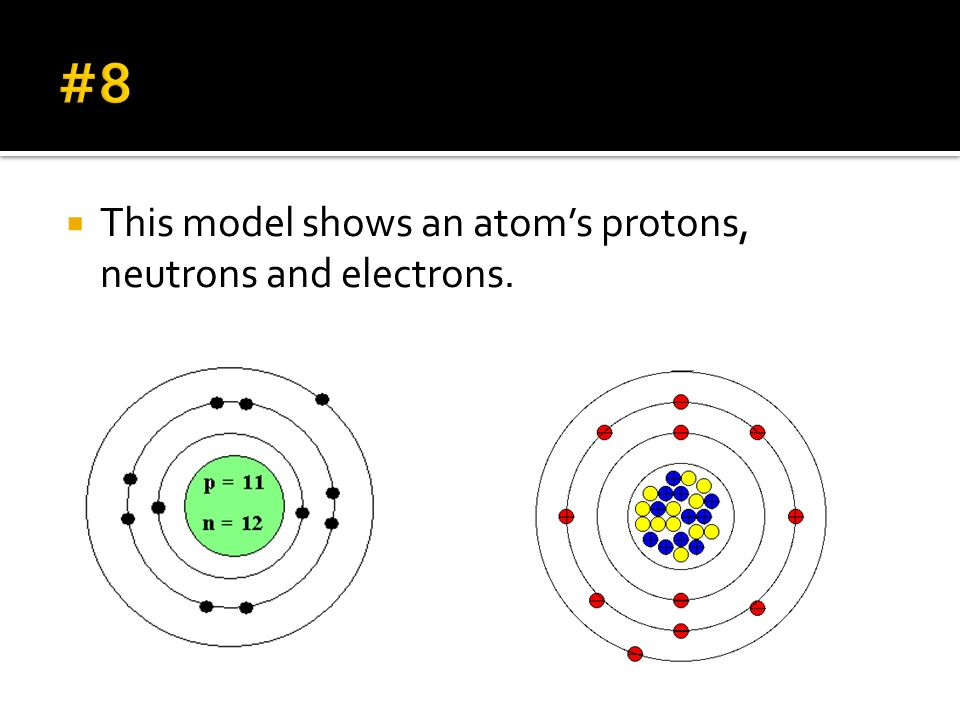 #8 This model shows an atom's protons, neutrons and electrons.