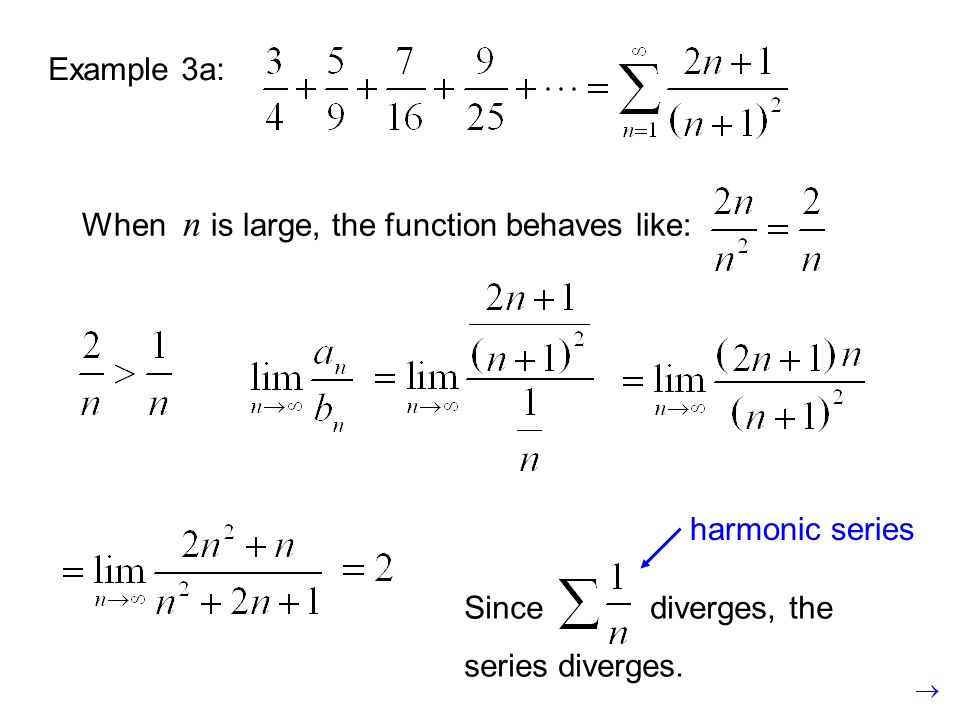 Example 3a: When n is large, the function behaves like: harmonic series.