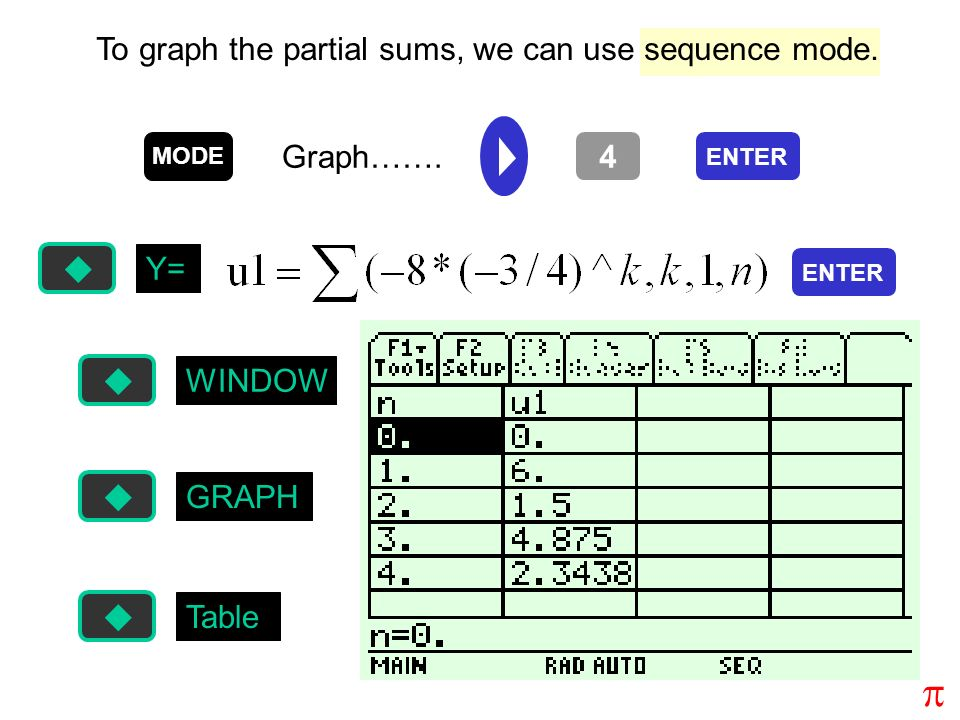 p To graph the partial sums, we can use sequence mode. Graph……. 4 Y=