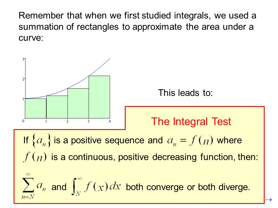 Remember that when we first studied integrals, we used a summation of rectangles to approximate the area under a curve: