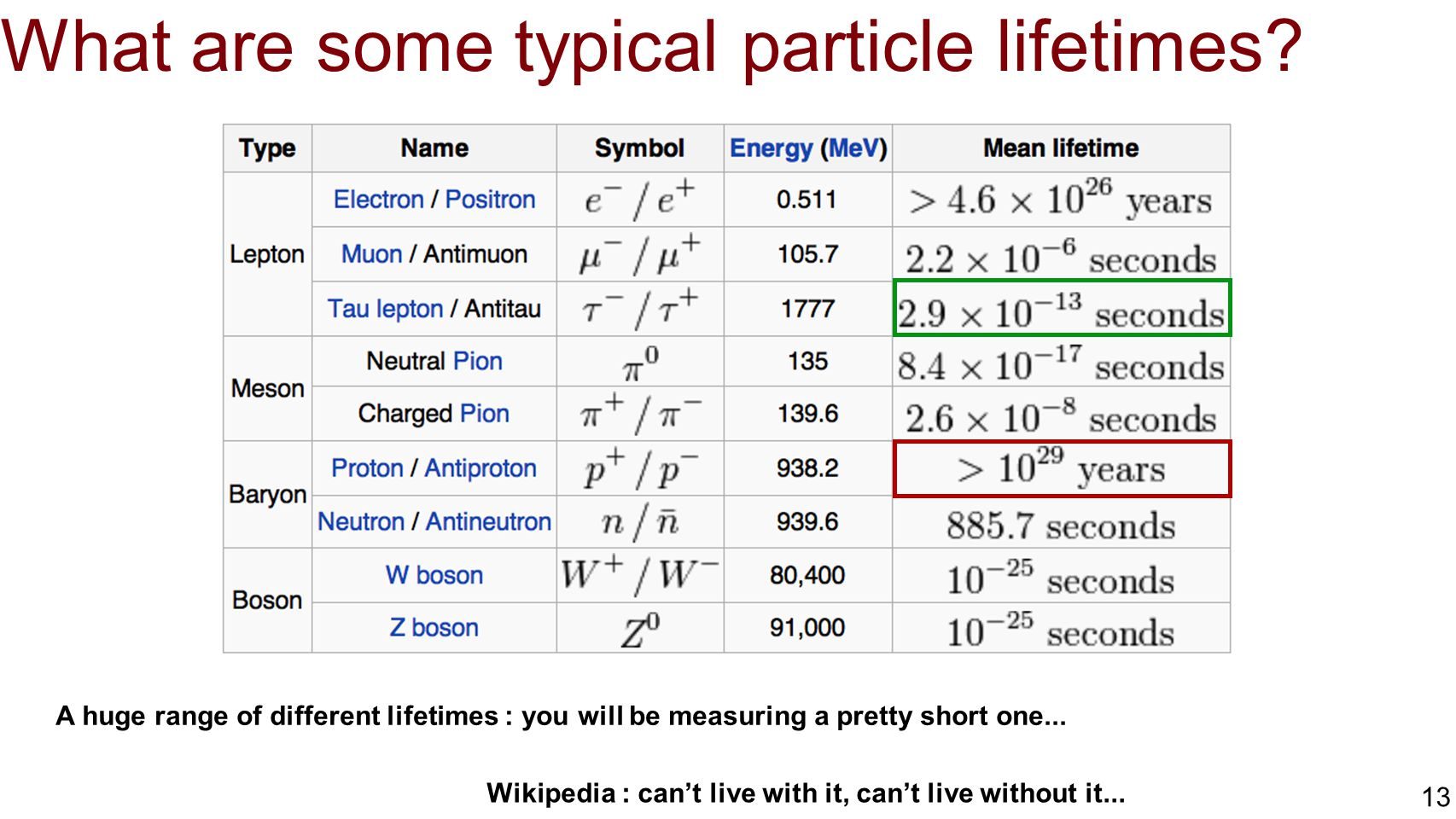 What are some typical particle lifetimes