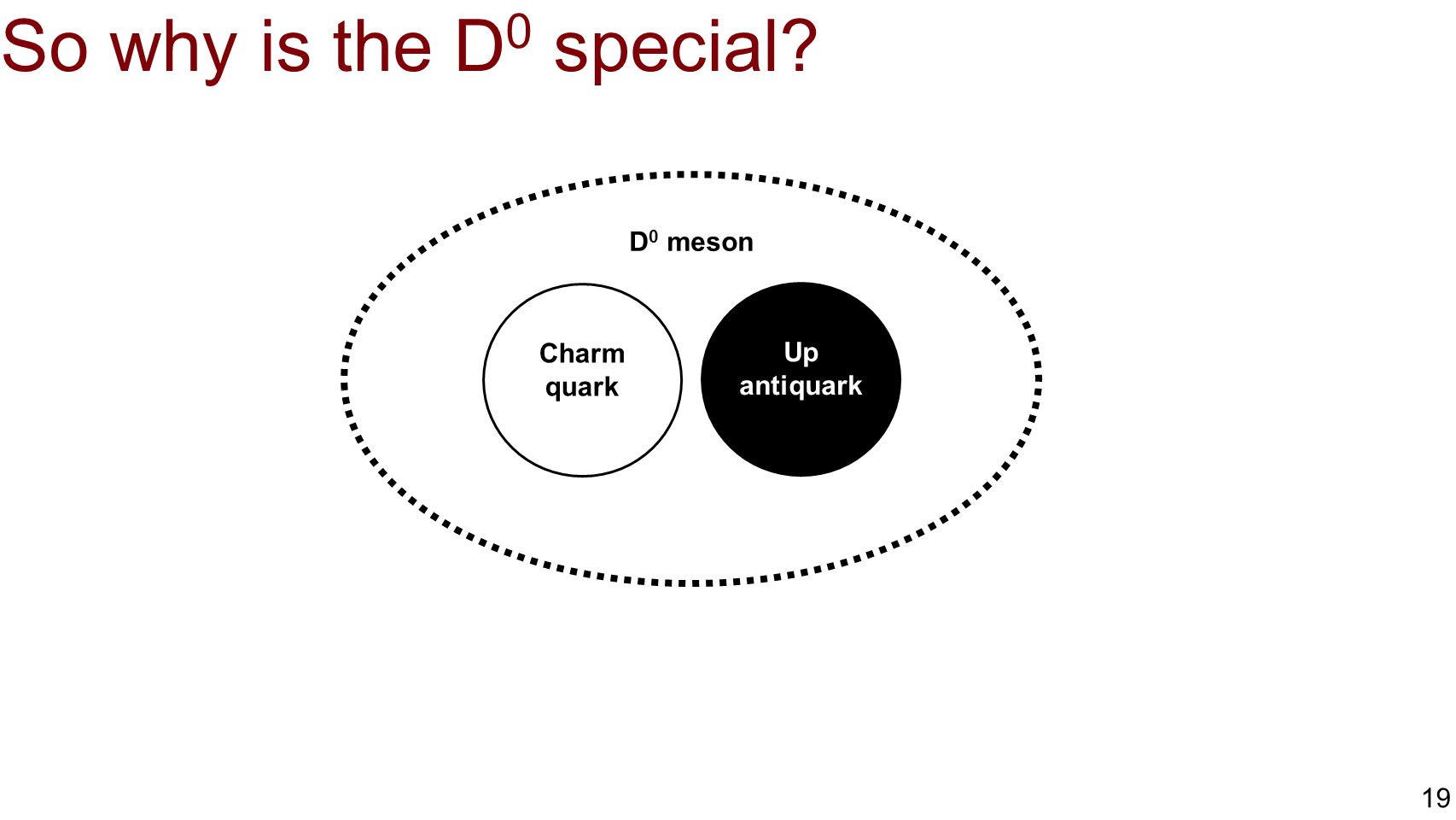 So why is the D0 special D0 meson Charm quark Up antiquark