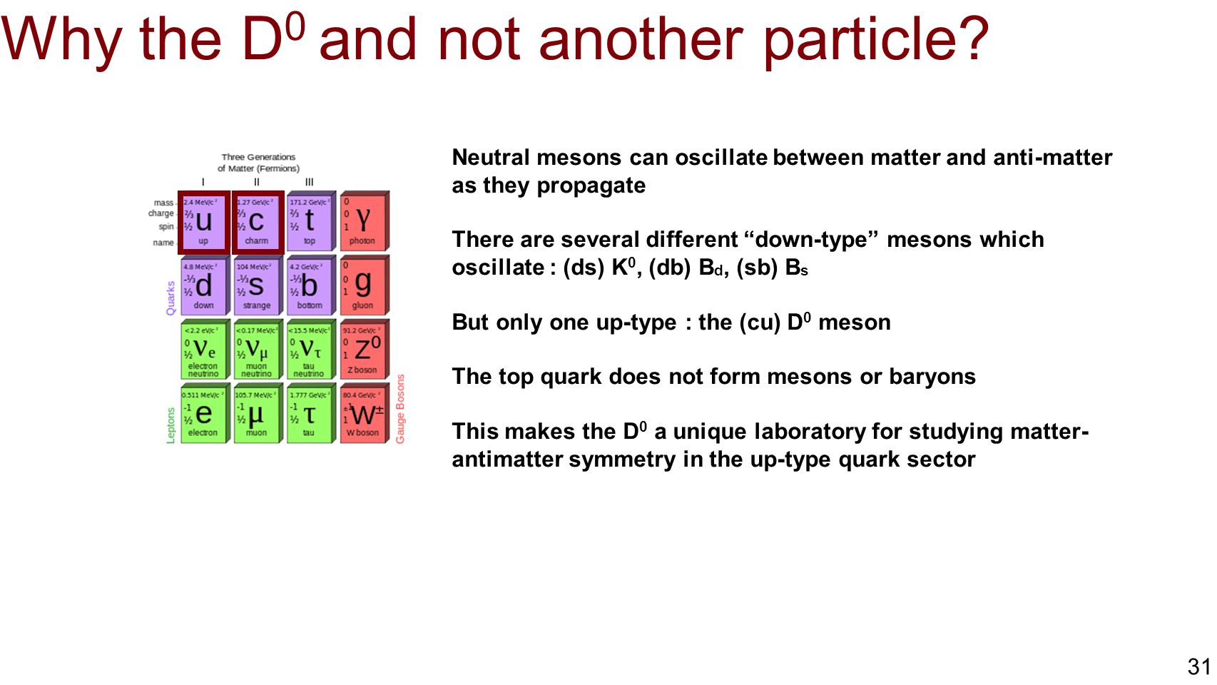 Why the D0 and not another particle
