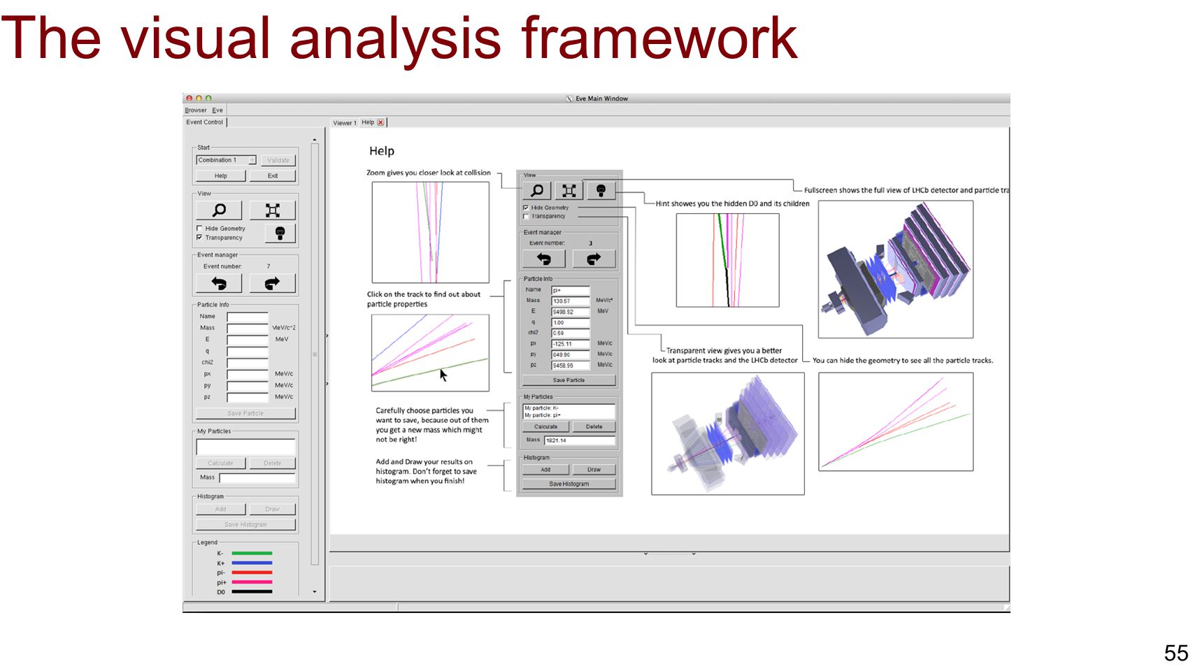 The visual analysis framework