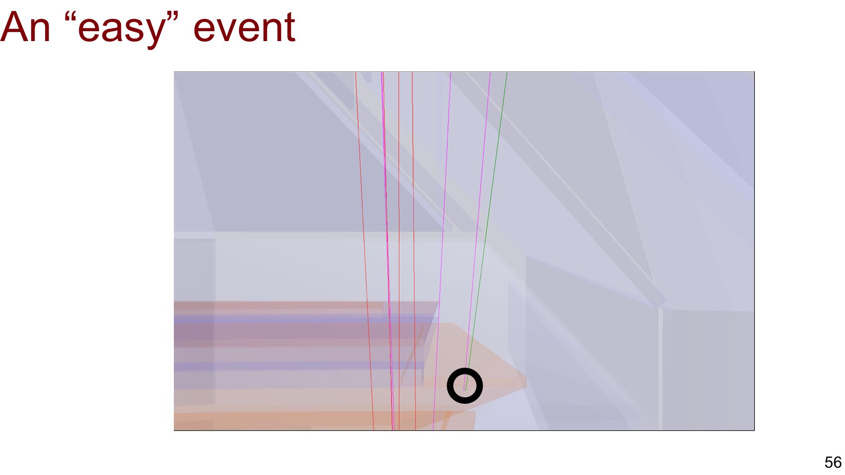 An easy event