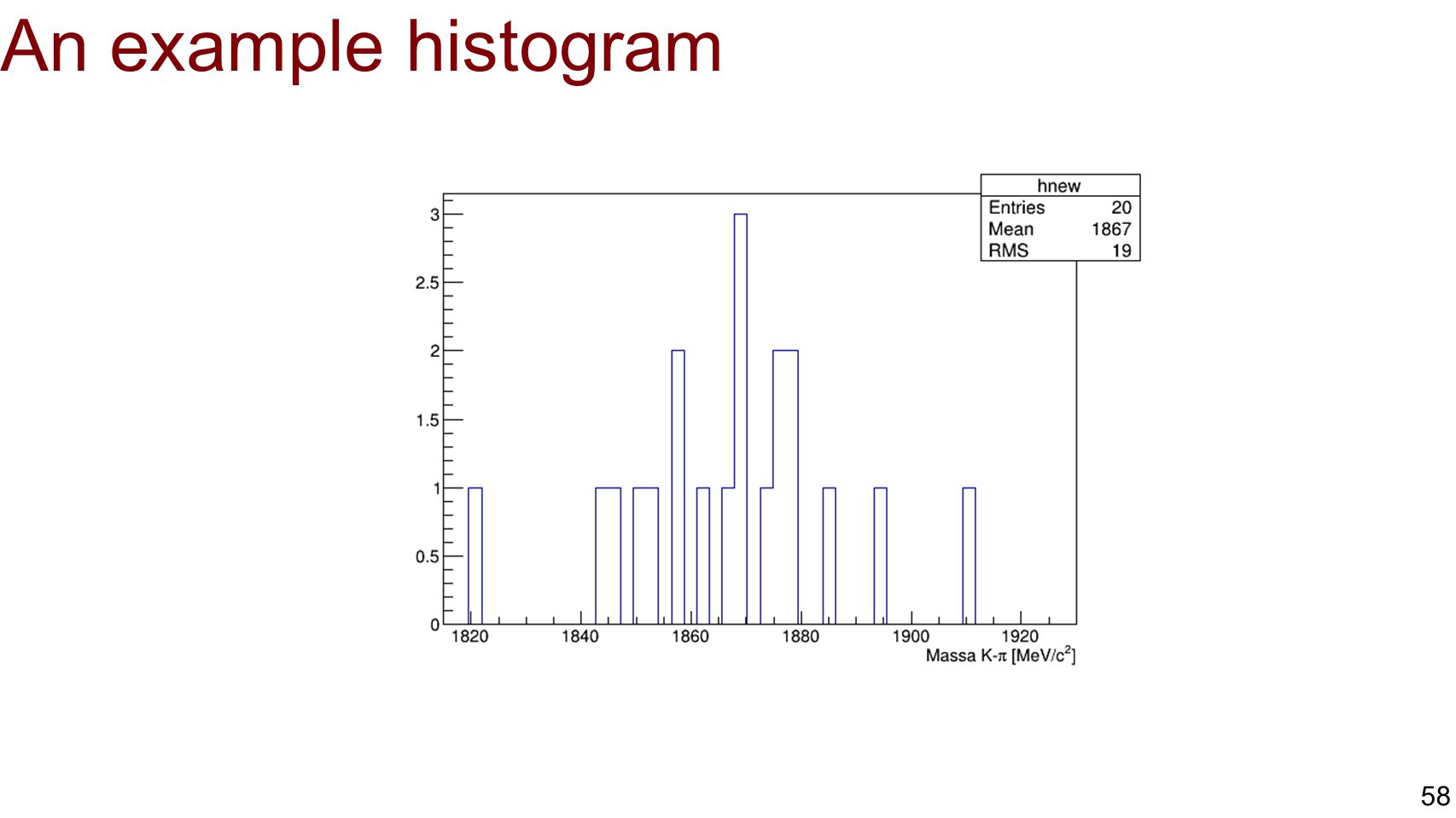 An example histogram