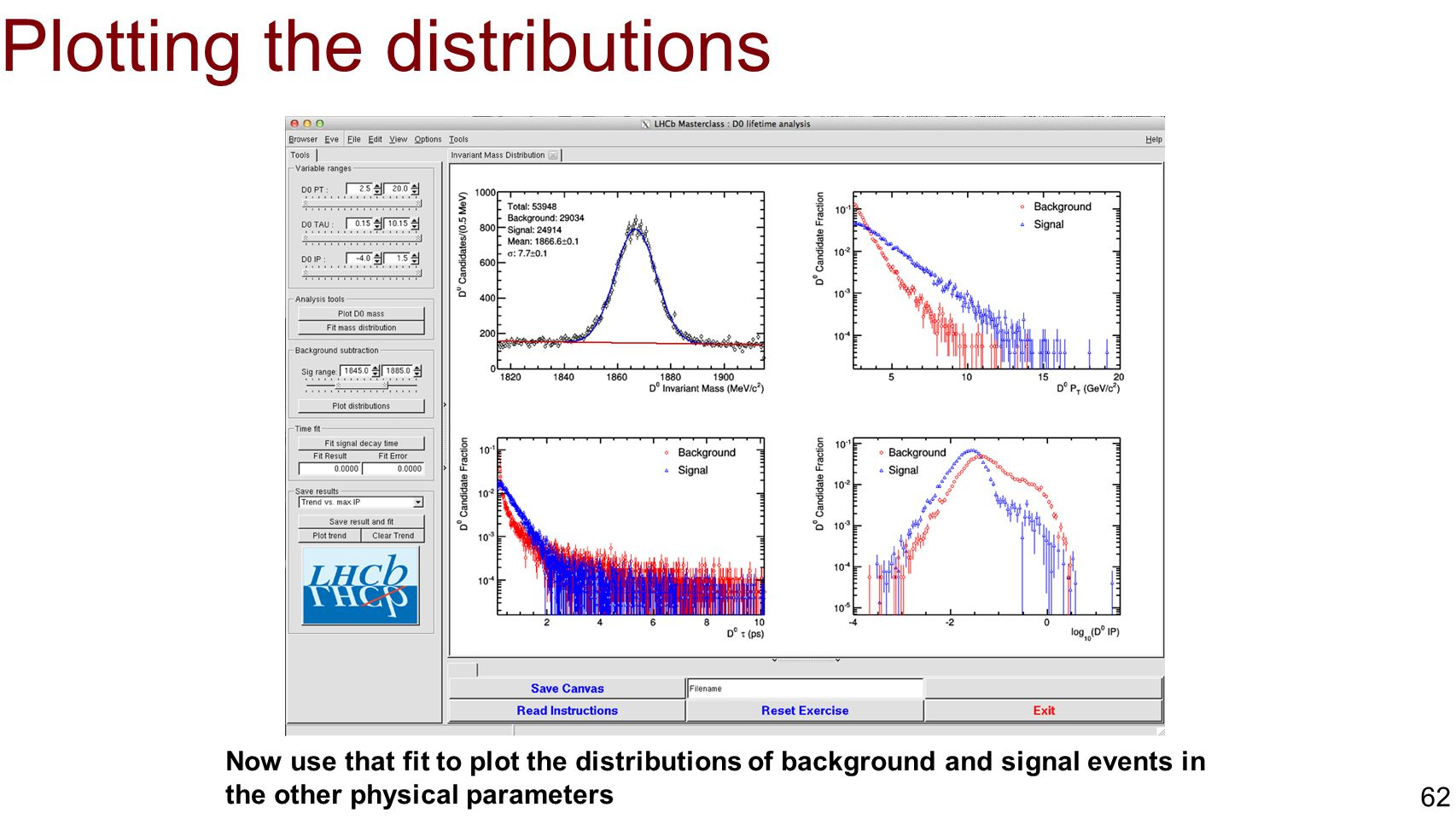 Plotting the distributions