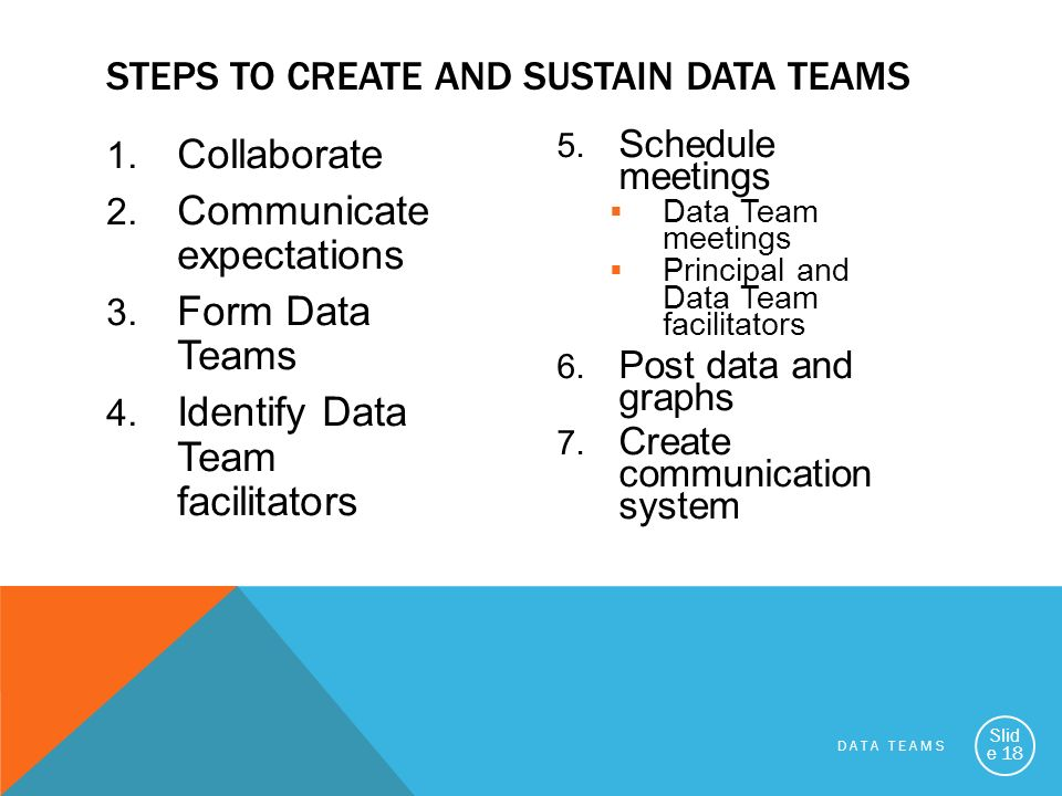 Steps to Create and Sustain Data Teams