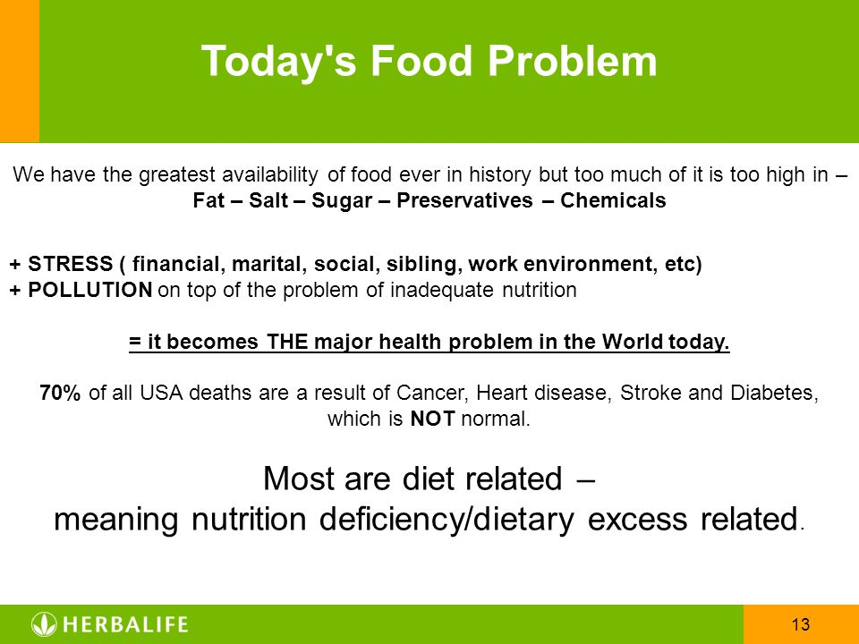 Today s Food Problem Most are diet related –