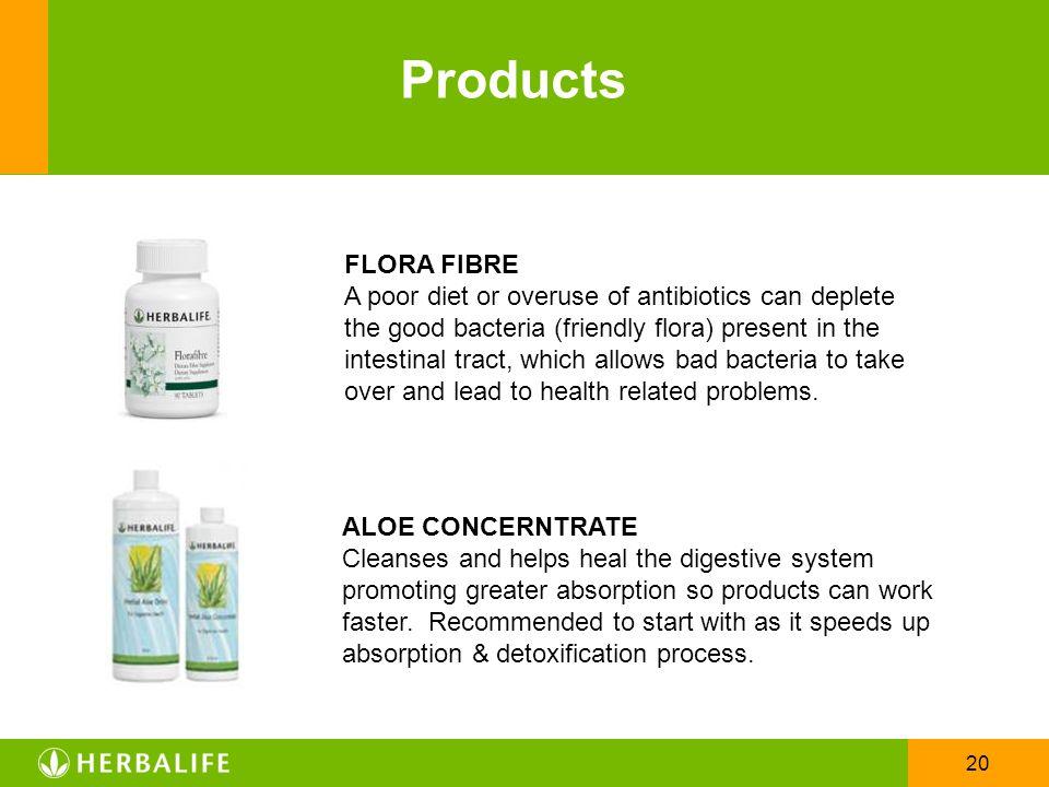 Products FLORA FIBRE.