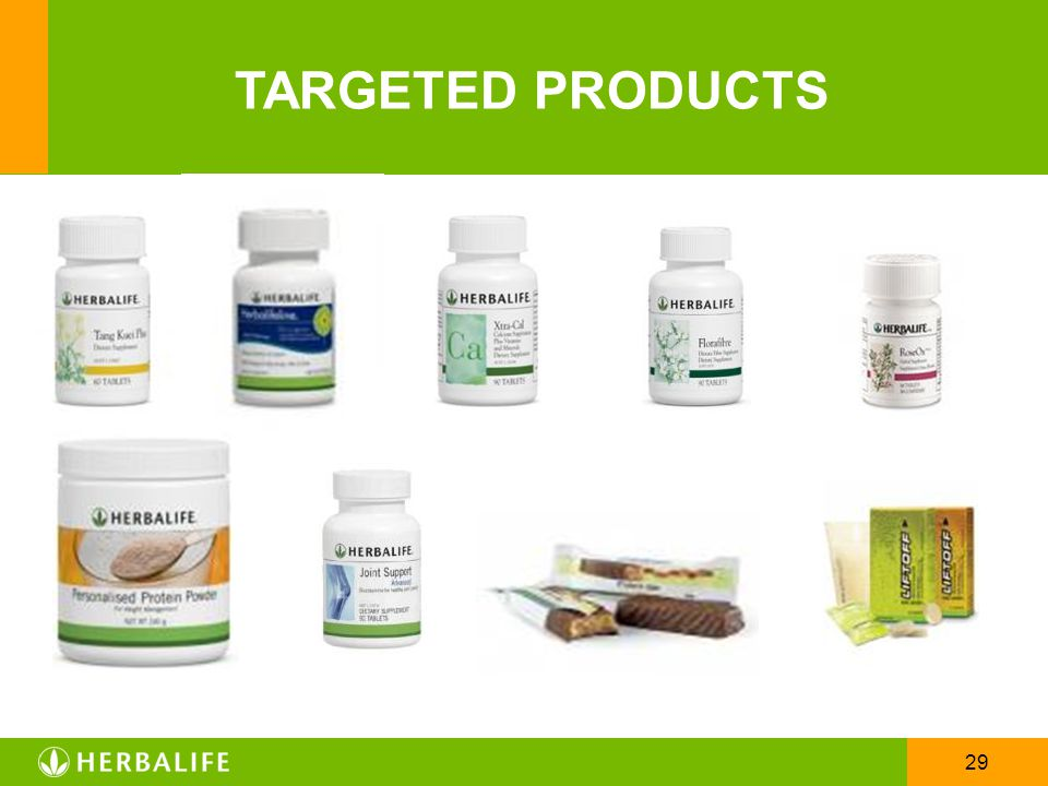 TARGETED PRODUCTS