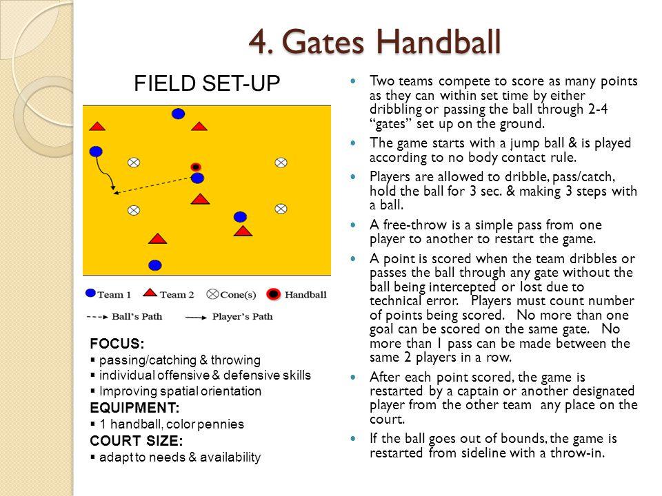 4. Gates Handball FIELD SET-UP