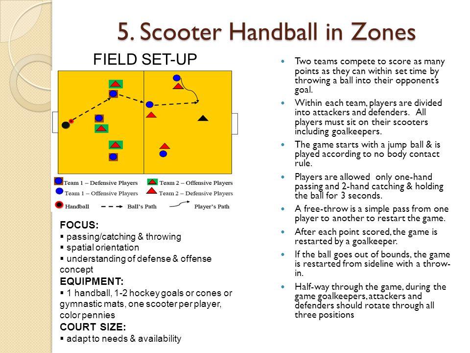 5. Scooter Handball in Zones
