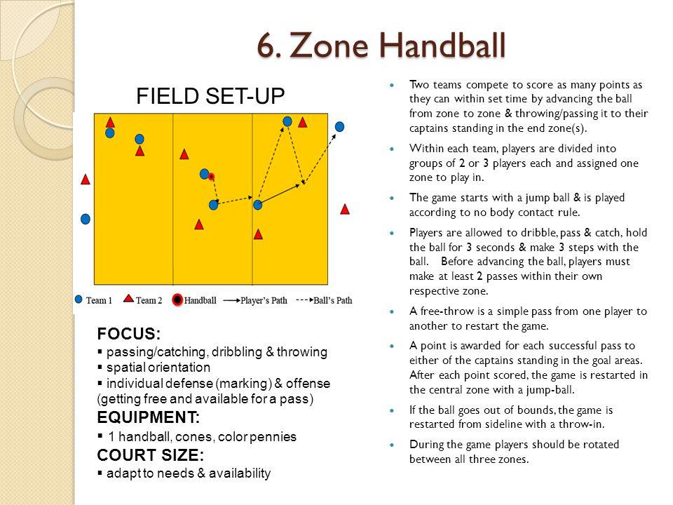 6. Zone Handball FIELD SET-UP FOCUS: EQUIPMENT: COURT SIZE: