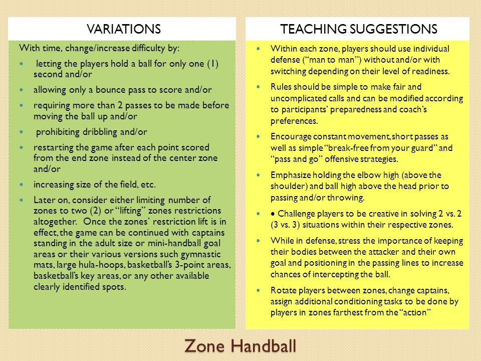 Zone Handball VARIATIONS TEACHING SUGGESTIONS