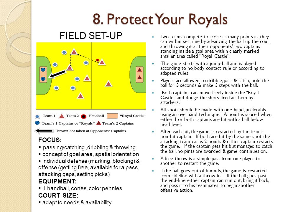 8. Protect Your Royals FIELD SET-UP FOCUS: