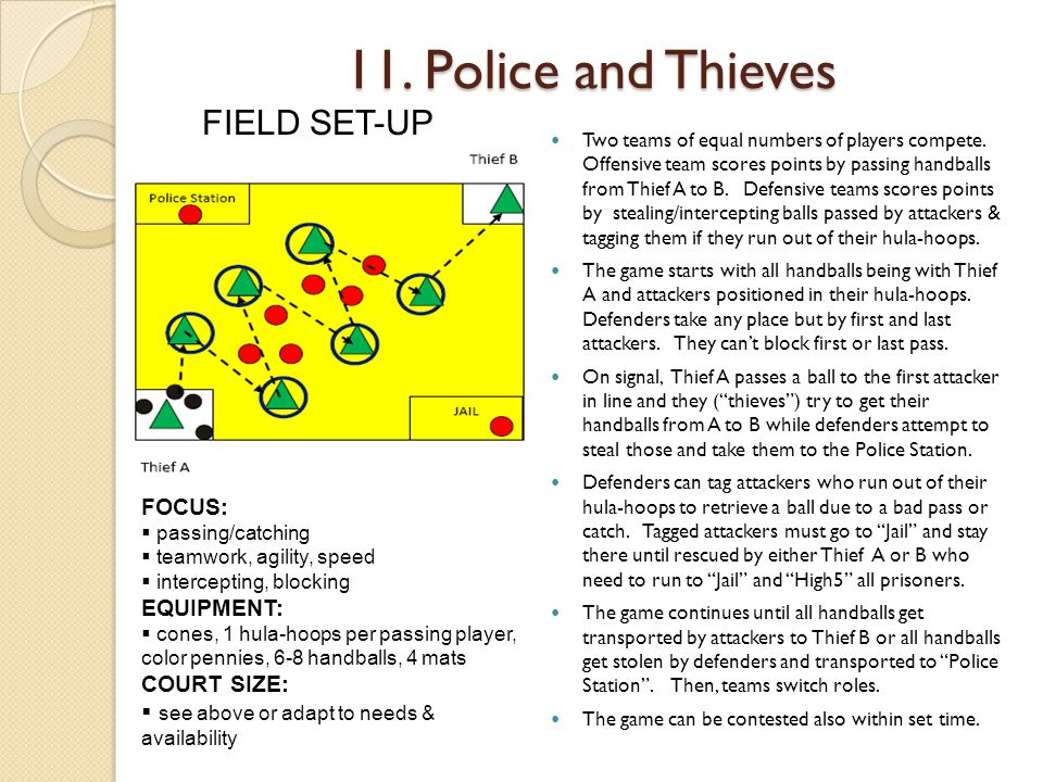 11. Police and Thieves FIELD SET-UP FOCUS: EQUIPMENT: COURT SIZE: