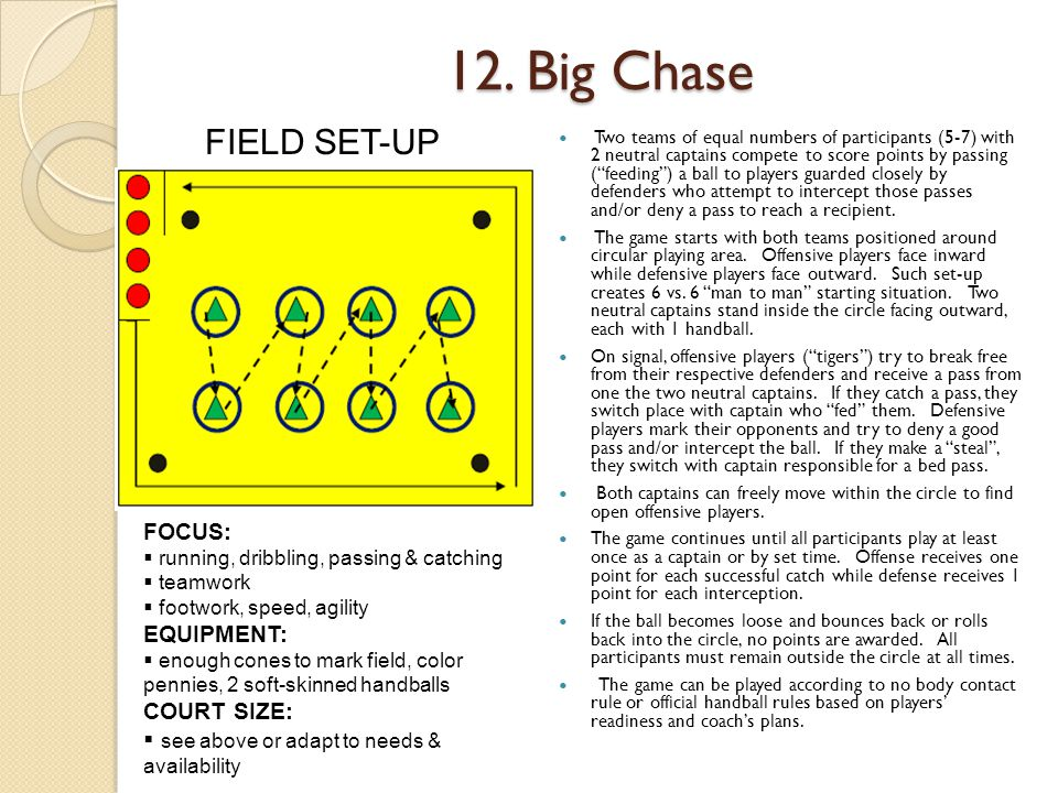 12. Big Chase FIELD SET-UP FOCUS: EQUIPMENT: COURT SIZE: