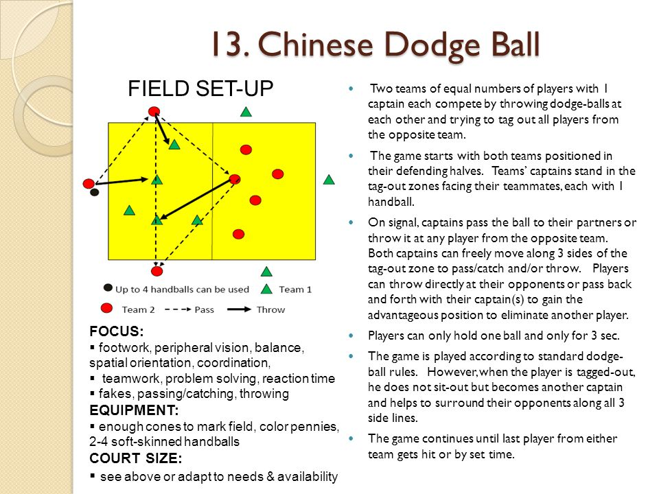 13. Chinese Dodge Ball FIELD SET-UP FOCUS: EQUIPMENT: COURT SIZE: