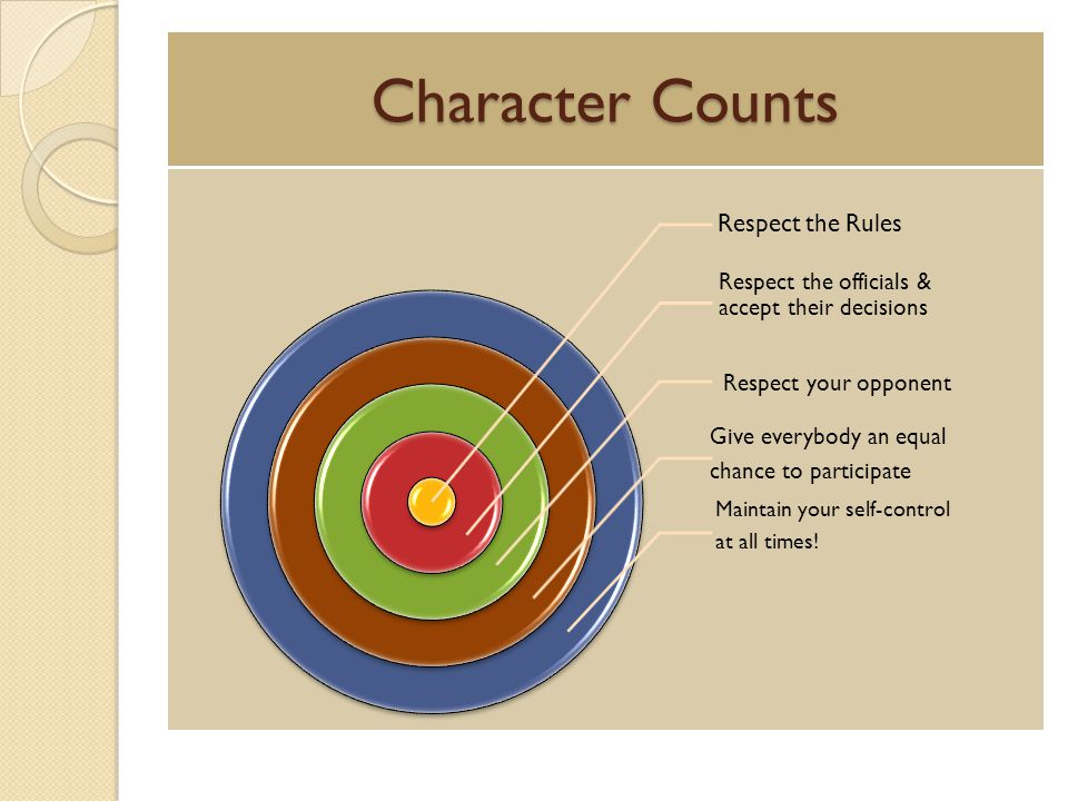 Character Counts Respect the Rules