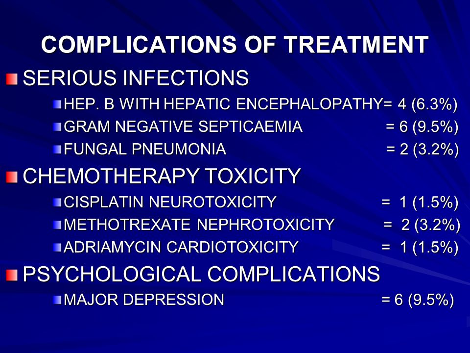 COMPLICATIONS OF TREATMENT
