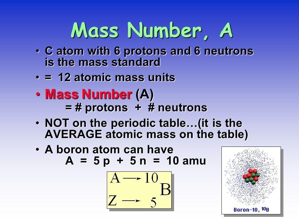 Mass Number, A Mass Number (A) = # protons + # neutrons