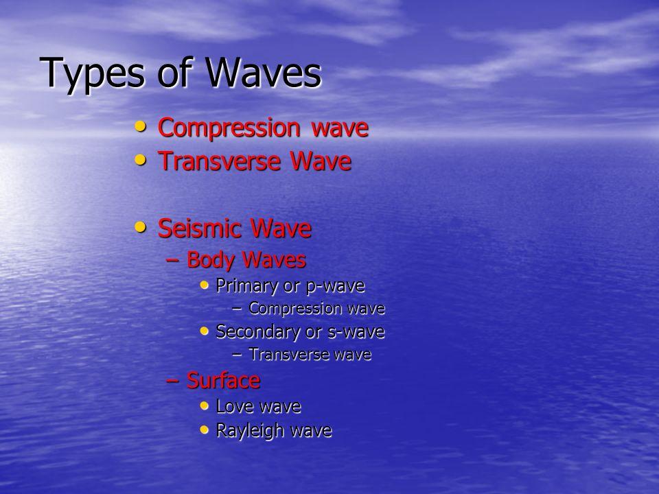 Types of Waves Compression wave Transverse Wave Seismic Wave