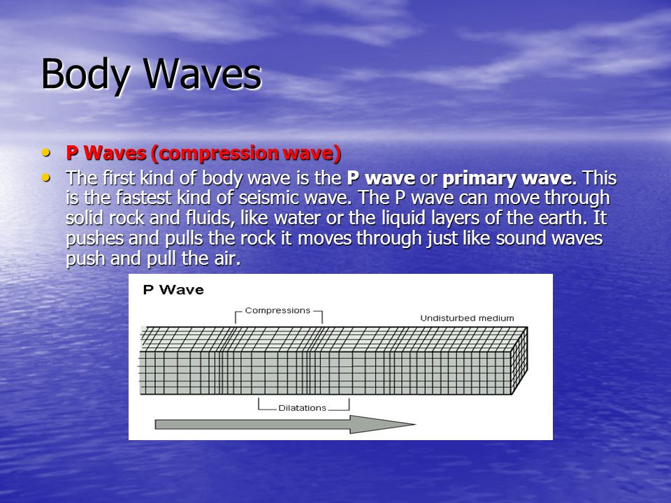 Body Waves P Waves (compression wave)