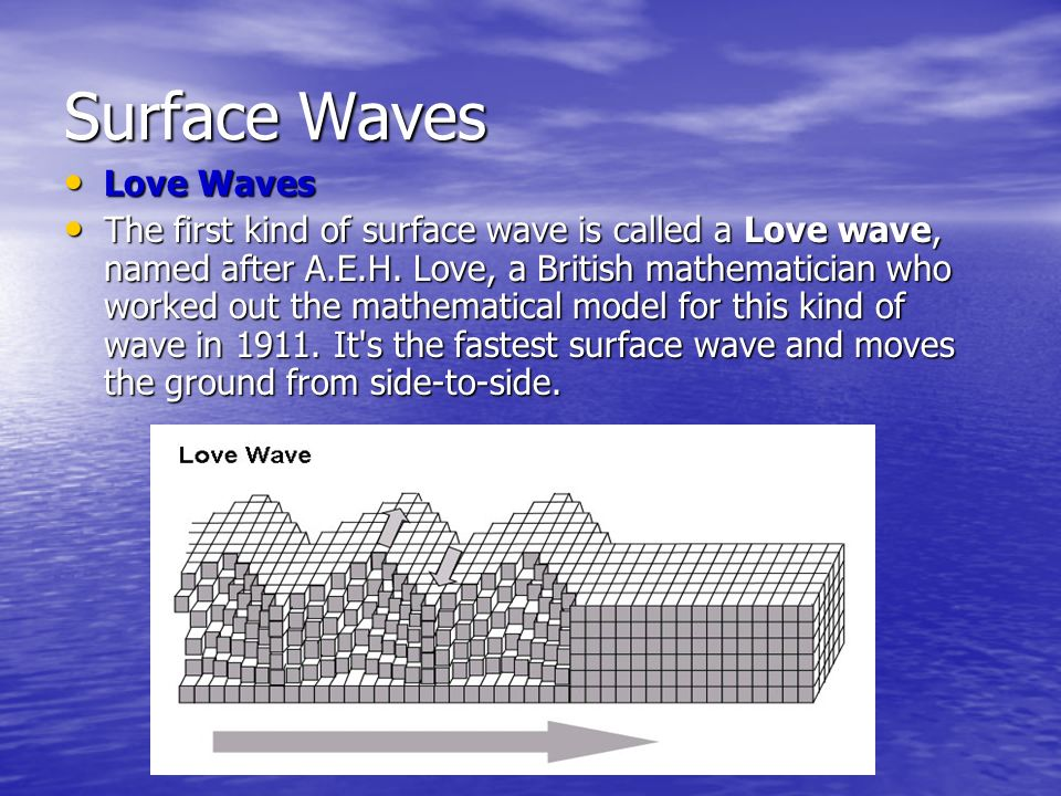 Surface Waves Love Waves