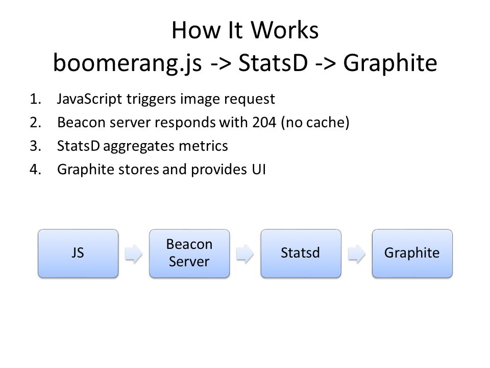 How It Works boomerang.js -> StatsD -> Graphite