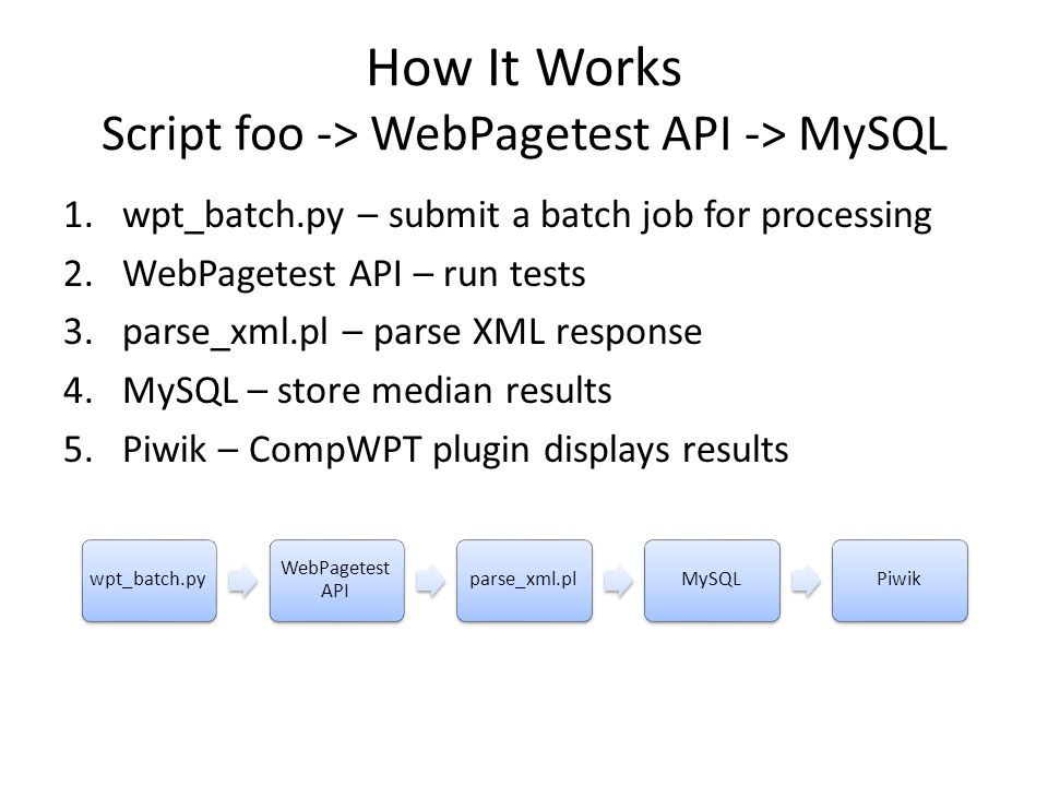 How It Works Script foo -> WebPagetest API -> MySQL