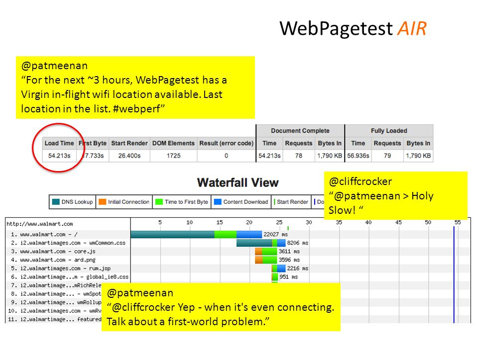WebPagetest AIR @patmeenan