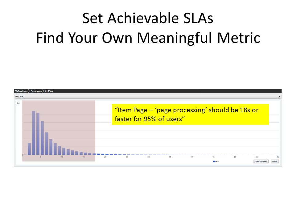 Set Achievable SLAs Find Your Own Meaningful Metric