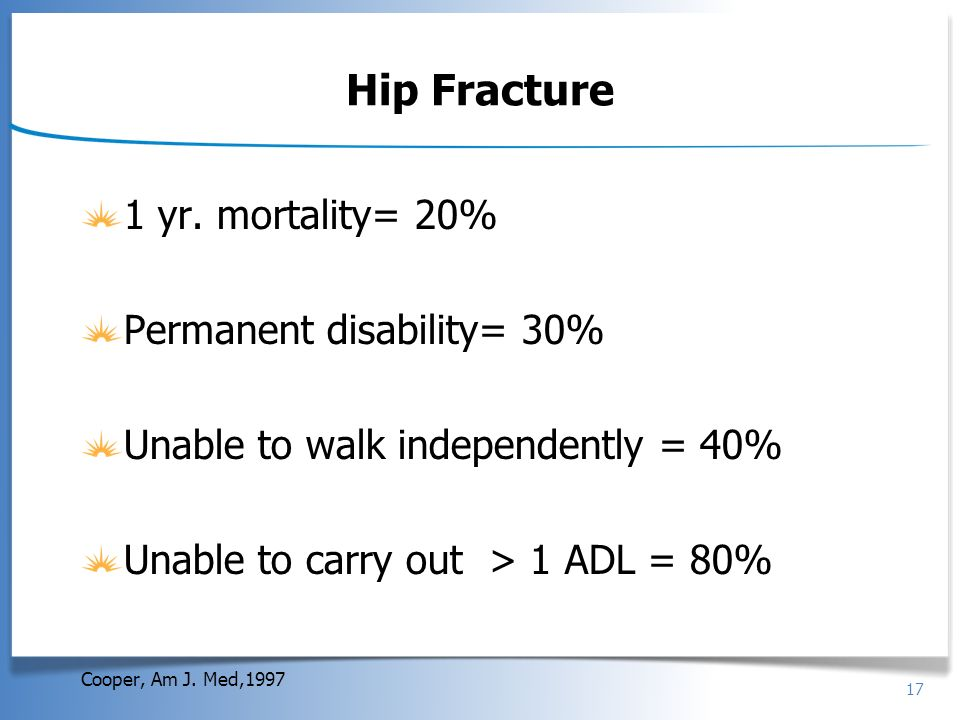 Hip Fracture 1 yr. mortality= 20% Permanent disability= 30%