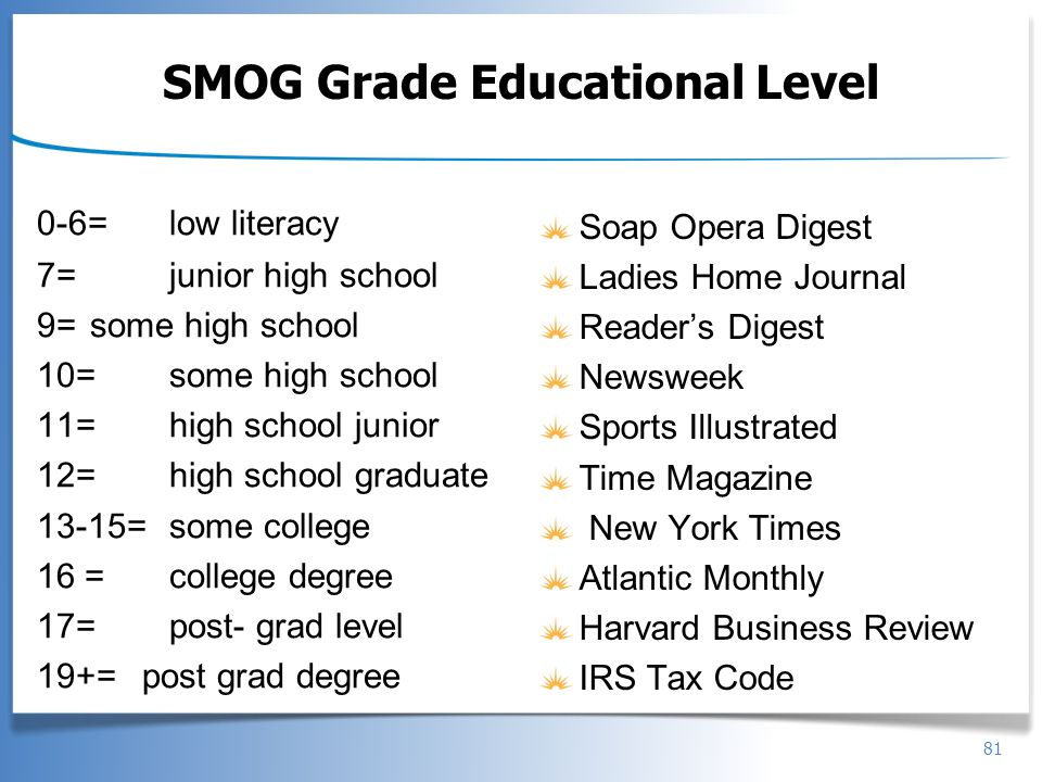 SMOG Grade Educational Level