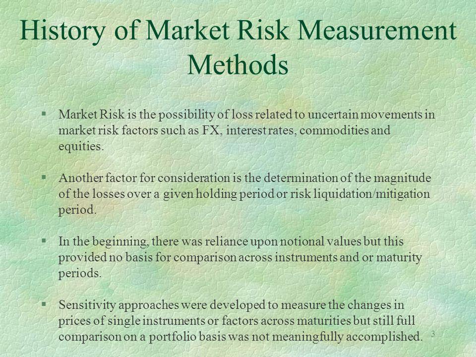 History of Market Risk Measurement Methods