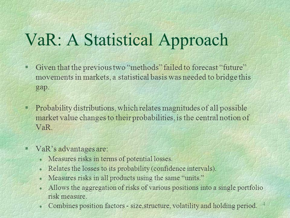 VaR: A Statistical Approach