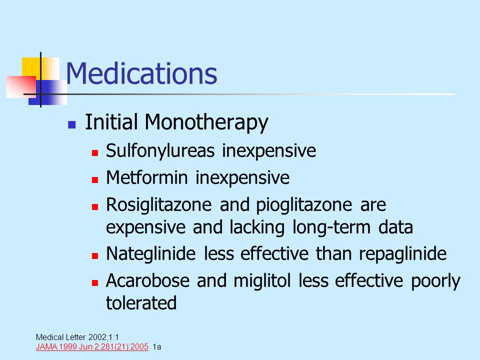 Medications Initial Monotherapy Sulfonylureas inexpensive
