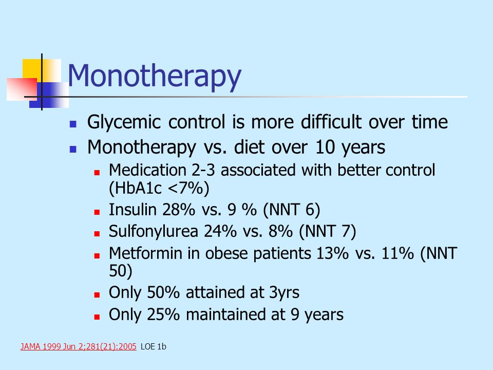 Monotherapy Glycemic control is more difficult over time