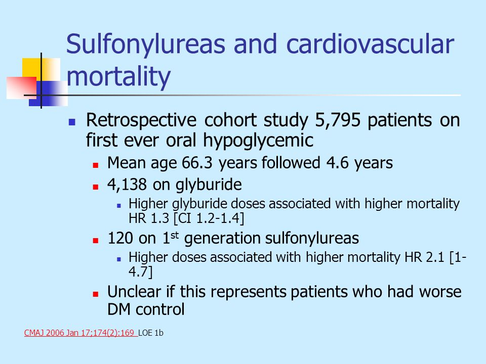 Sulfonylureas and cardiovascular mortality