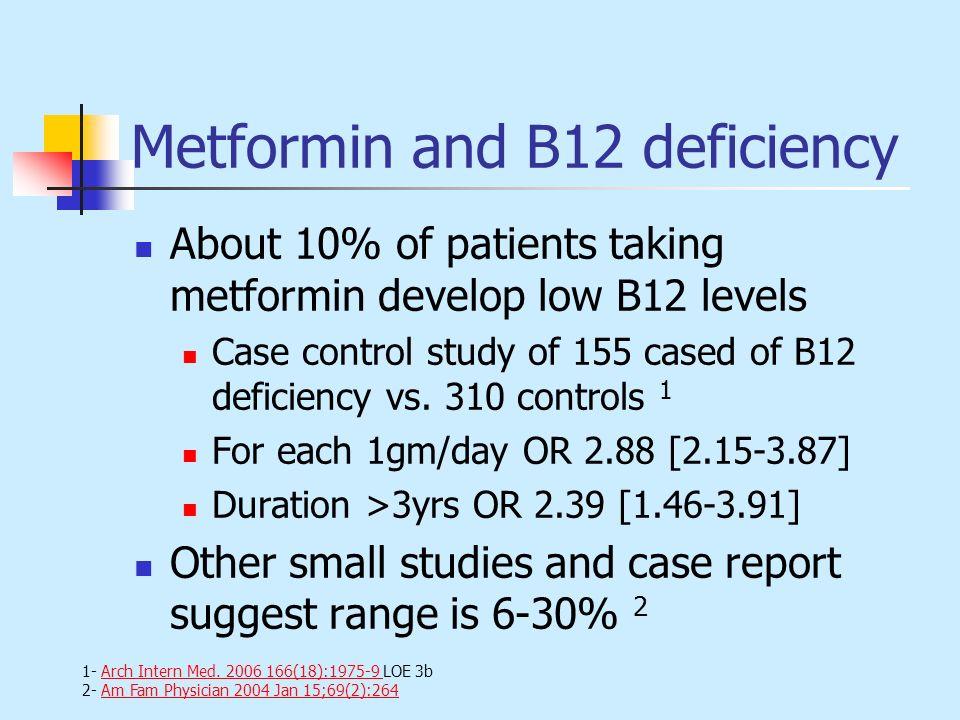 Metformin and B12 deficiency