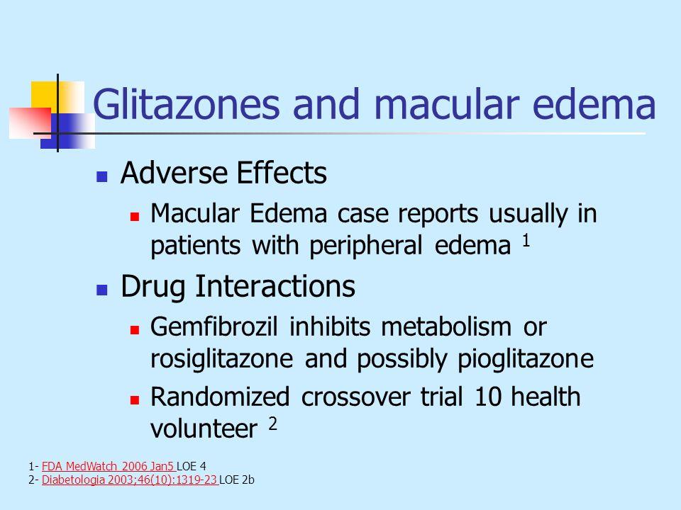 Glitazones and macular edema