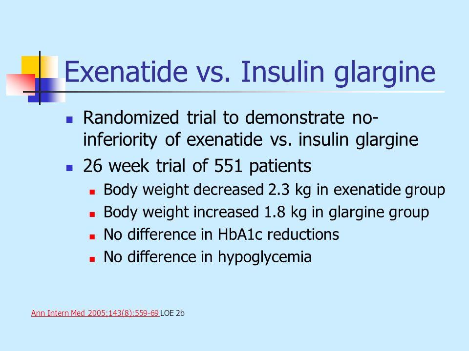 Exenatide vs. Insulin glargine