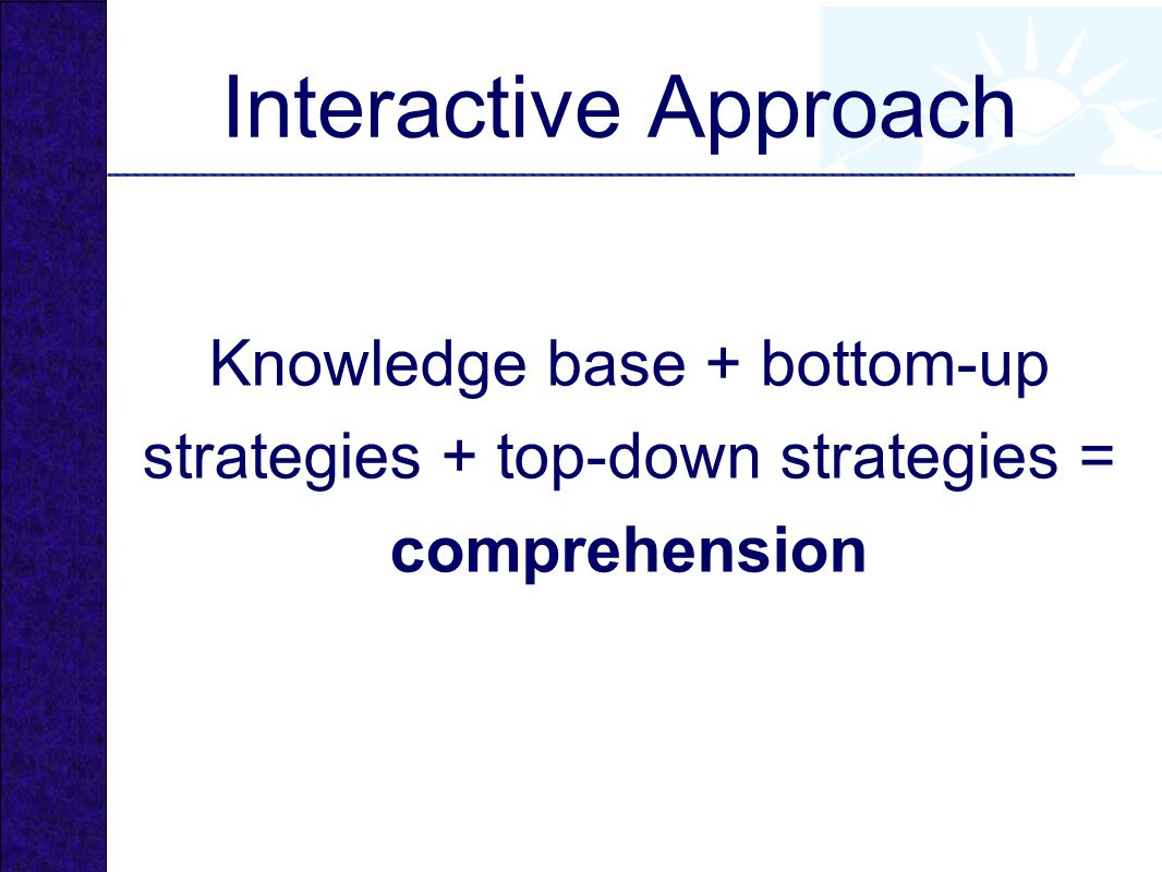 Interactive Approach Knowledge base + bottom-up strategies + top-down strategies = comprehension