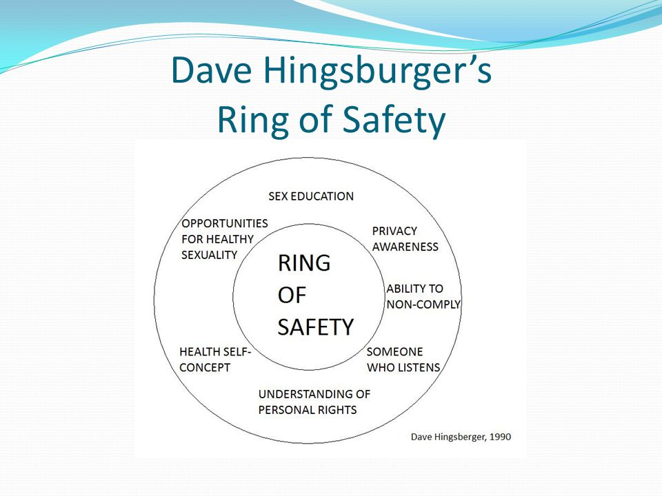 Dave Hingsburger's Ring of Safety