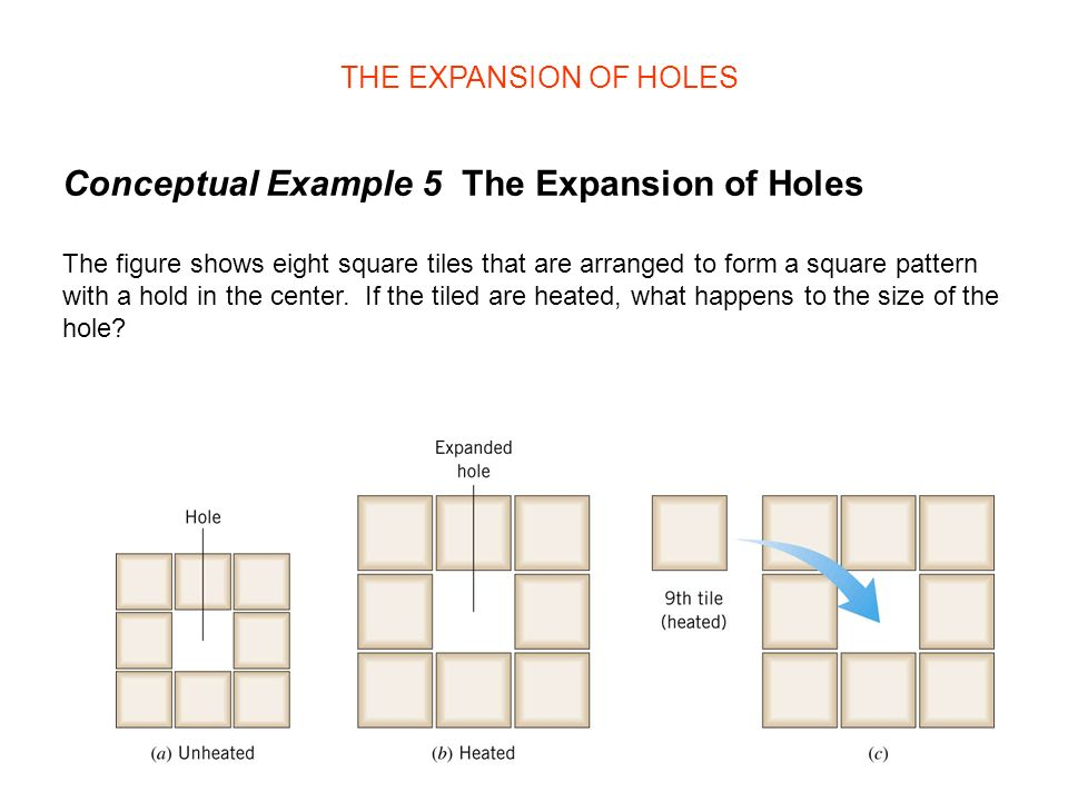 Conceptual Example 5 The Expansion of Holes
