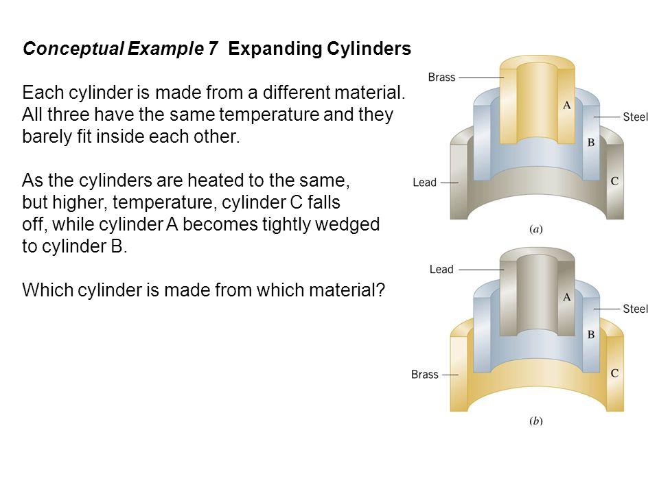 Conceptual Example 7 Expanding Cylinders