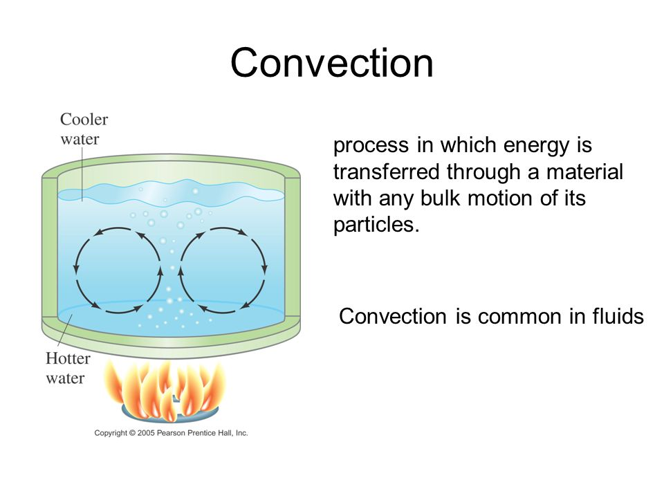 Convection process in which energy is transferred through a material with any bulk motion of its particles.